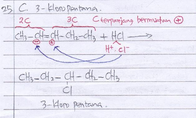 Senyawa hidrokarbon yang dihasilkan dari reaksi antara asam klorida dan 2-pentena adalah… A. 2-kloropentana B. 2-kloropentena C. 3-kloropentana D. 2-kloro-3-metilbutana E. 3-kloro-2-metilbutana